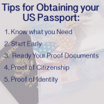 Tips for Obtaining Your U.S. Passport